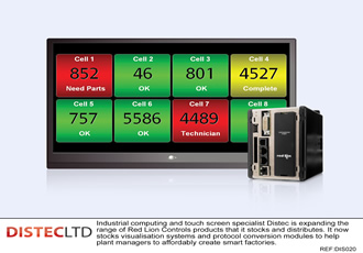 Red Lion Controls range expanded by Distec