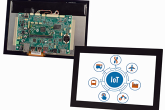 Smart displays based on Raspberry PI for Industry 4.0 applications