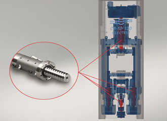 Ball screws replace hydraulics in powder presses