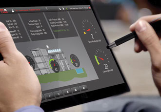 New software quantifies and improves plant productivity