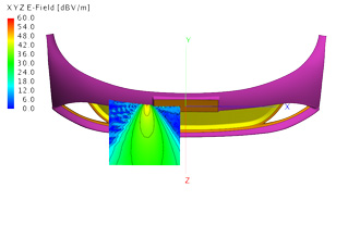 Electromagnetics software speeds development of electric motors