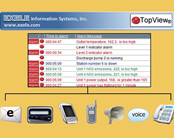 Exele Topview® 6.0 Software Provides Advanced Process Alarming, Notification, And Remote Monitoring